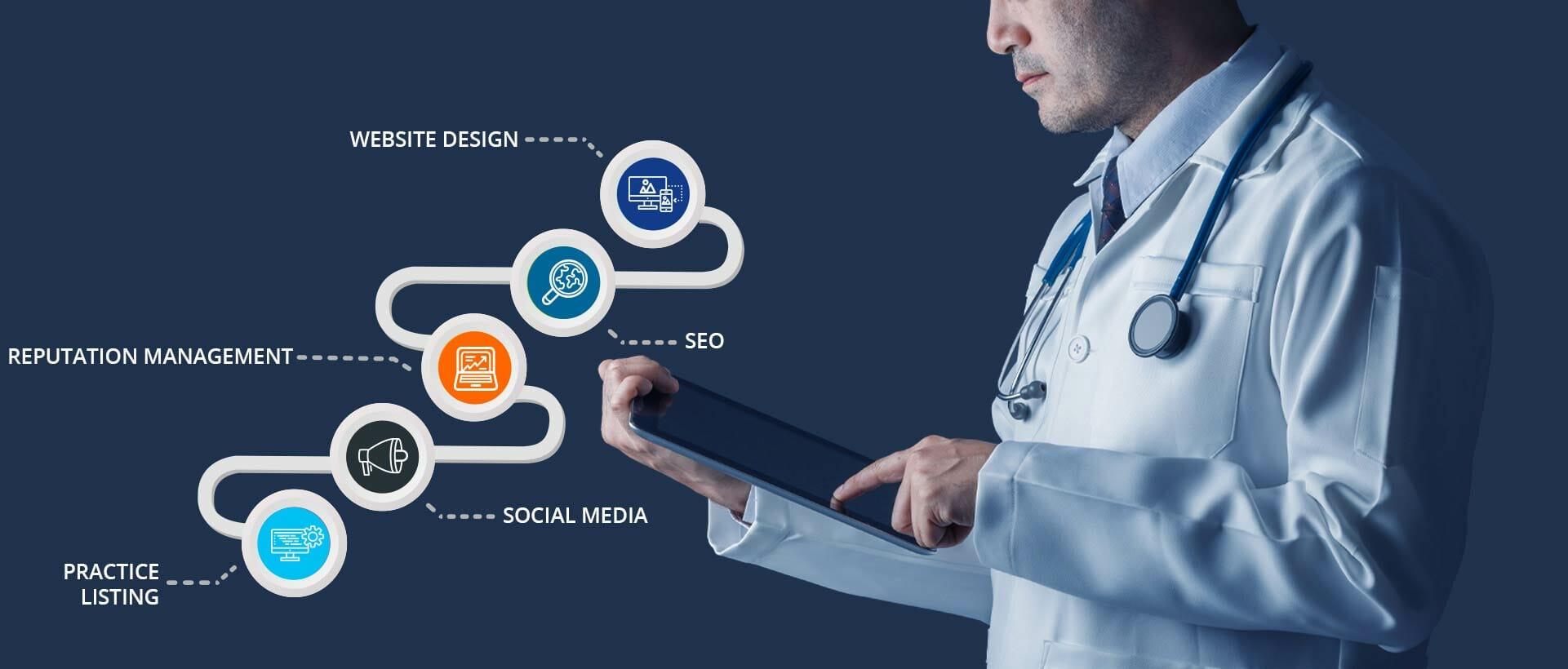 Healthcare marketing consultant 55